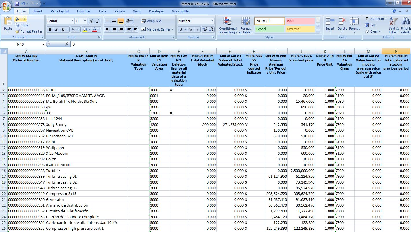 Business users can create reports based on any SAP Material Master data
